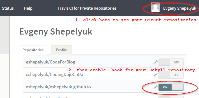 Enable Travis CI hook